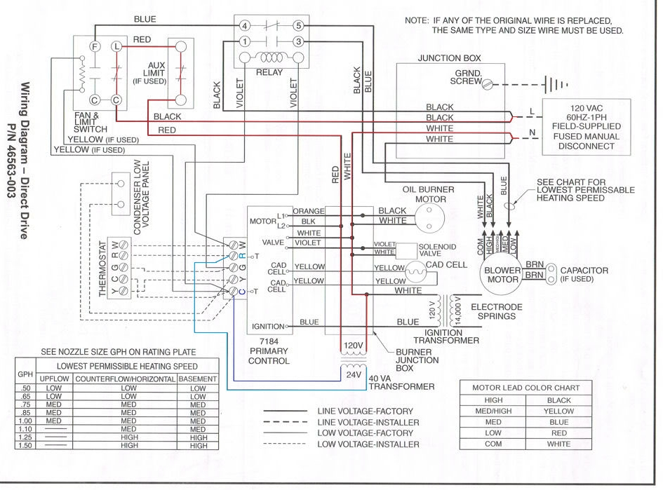 bryant heat pump thermostat wiring code