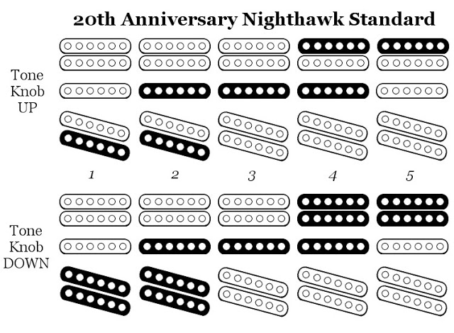 nighthawk guitar wiring diagram