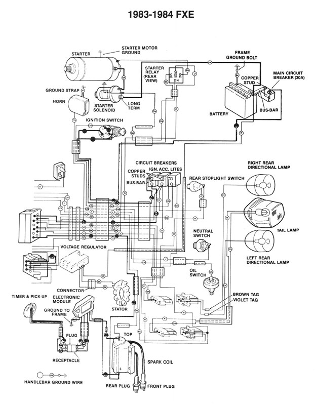 harley davidson fuse box diagram