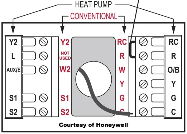 honeywell rth6350d thermostat wiring diagram