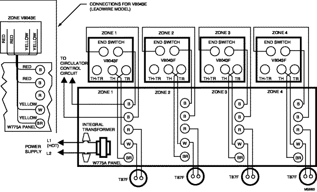 ra832a honeywell zone system wiring diagram for 2