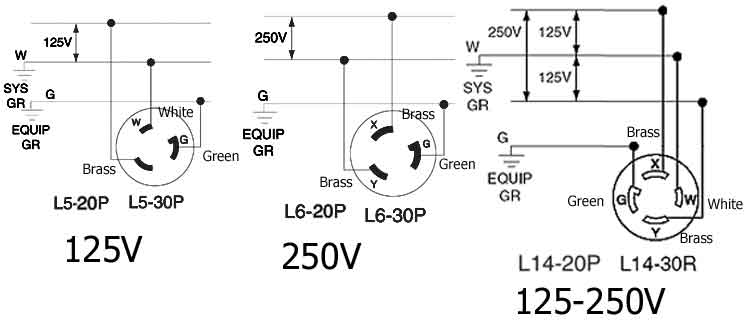 30 amp 250v plug wire diagram for