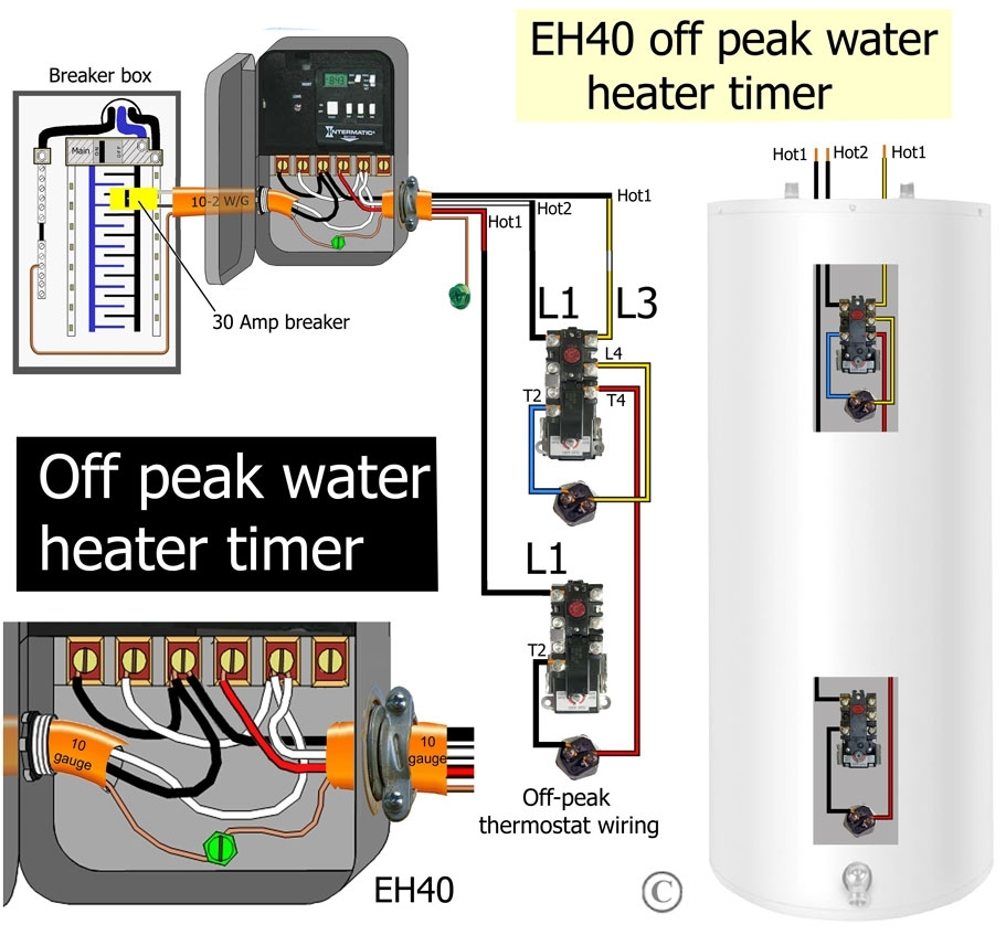 hot water fuse box