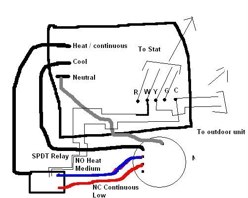 furnace blower wire diagram