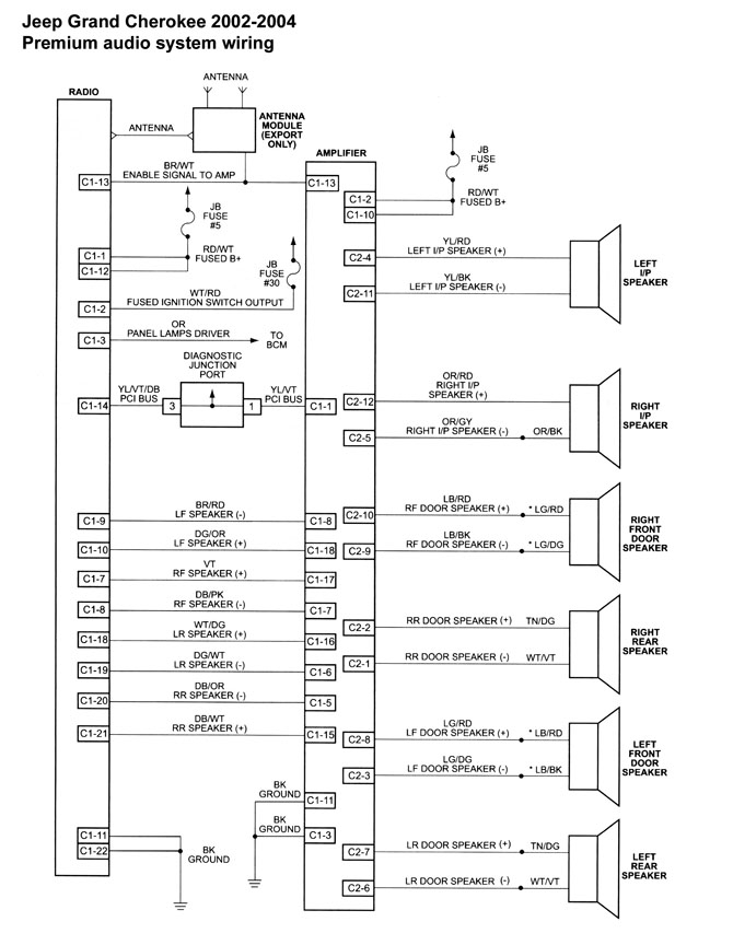 speaker wiring diagram for 2000 jeep auto electrical wiring diagram rh wiring zoocare co 2000 jeep grand cherokee stereo wiring diagram 2000 jeep grand cherokee stereo wiring colors