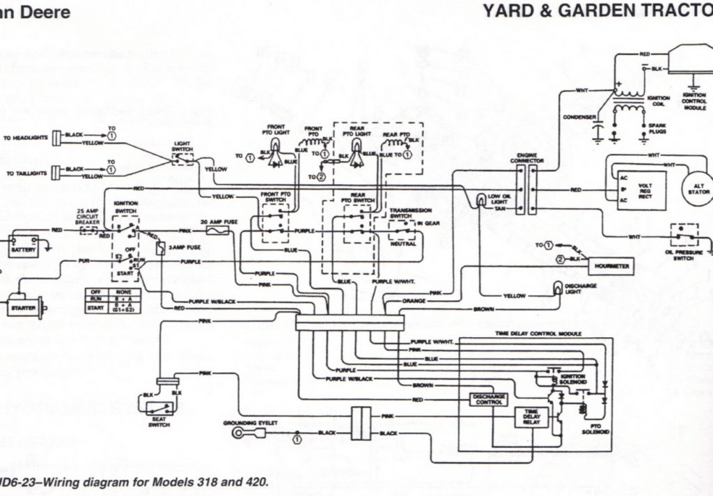 1445 john deere ignition wiring diagram