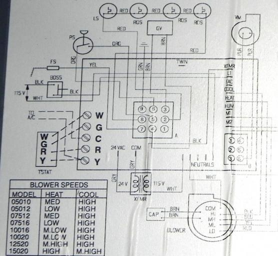 lennox furnace wiring diagram