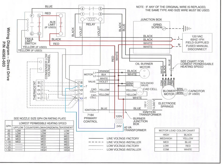 lennox furnace wiring diagram model 36c03