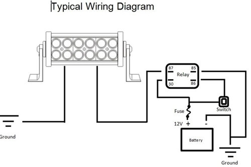 off road wiring harness diagram