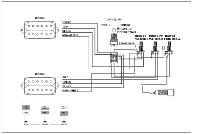 humbucker wiring diagram rg