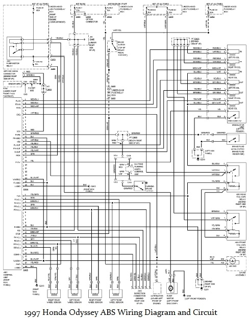 honda frv fuse box diagram