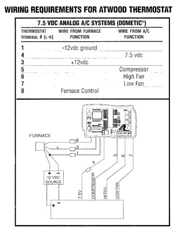 atwood furnace electric diagram wiring schematics Atwood Thermostat Wiring Diagram atwood furnace thermostat diagram query