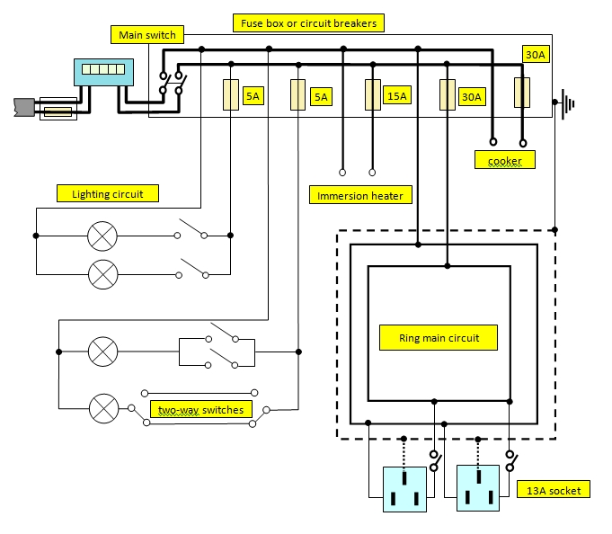 Cicuit Diagram Electrical Wiring In Us Ring - Data Wiring Diagram