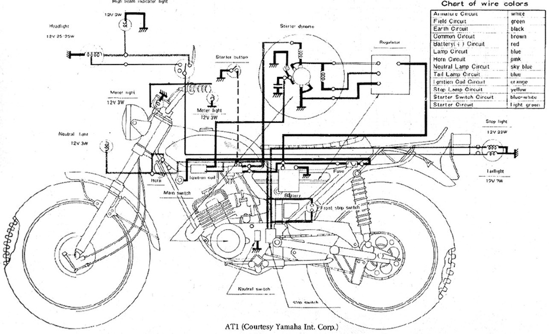 1972 yamaha dt 250 wire schematic auto electrical wiring diagram