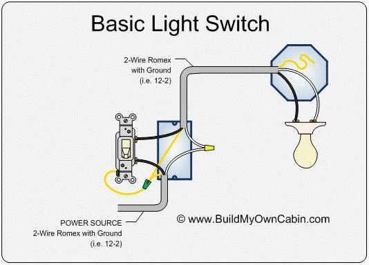 simple wiring diagram for light switch