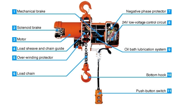electric chain hoist wiring diagram