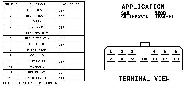 chevrolet wiring harness color code