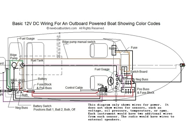 tracker boat wiring diagrams for 1991