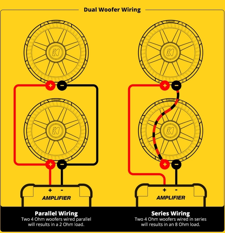 for a dual voice coil speaker wiring diagram