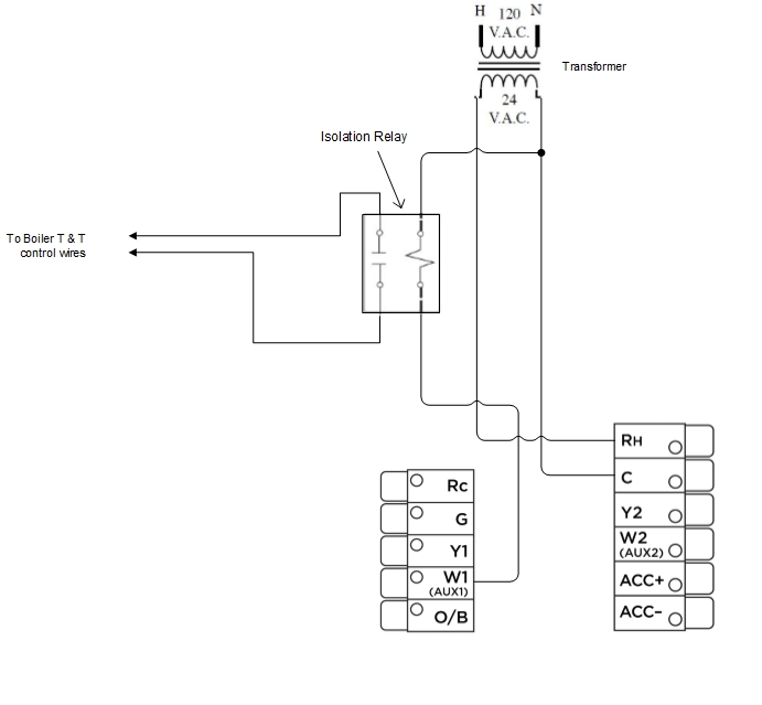 taco sr503 4 three zone switching relay ecobee support throughout ecobee wiring diagram?quality=80&strip=all wiring diagram spdt rib auto electrical wiring diagram