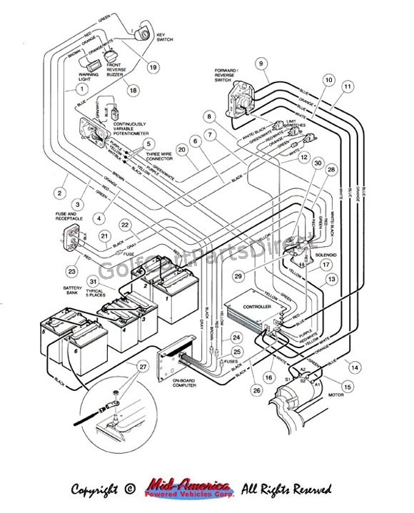 club car wiring schematic fuse box