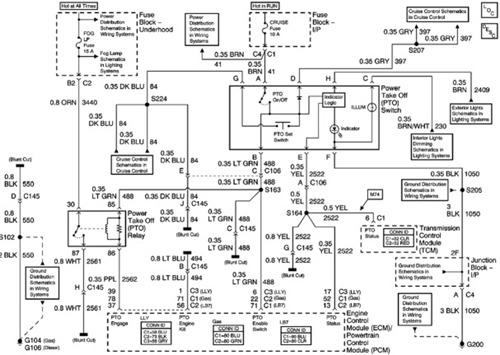 05 trailblazer wiring diagram