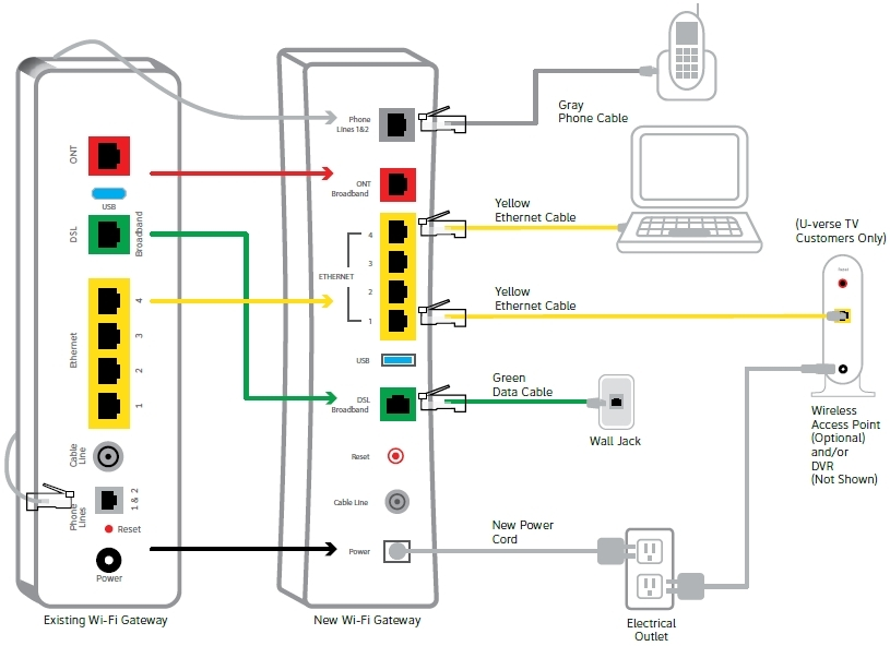 Car 2wire Switch Diagram