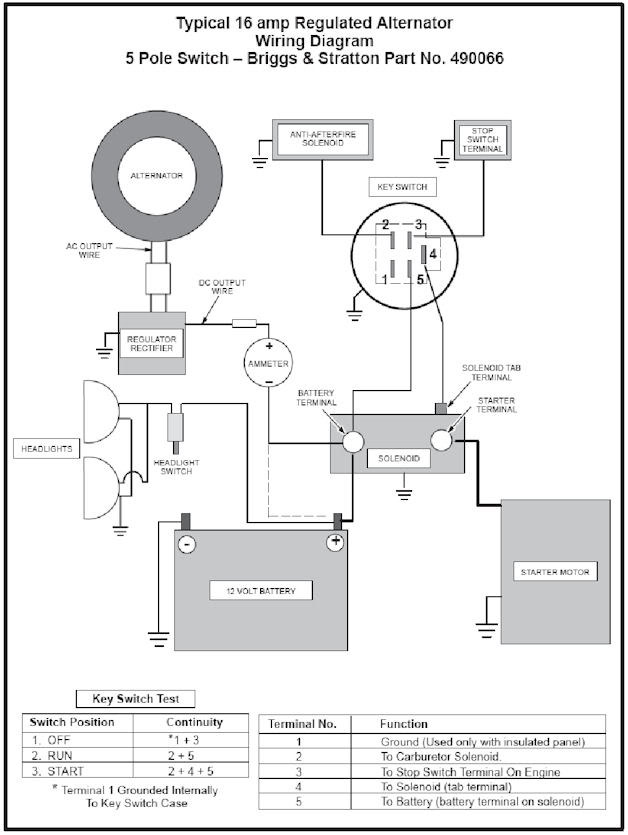 16 hp vanguard wiring diagram