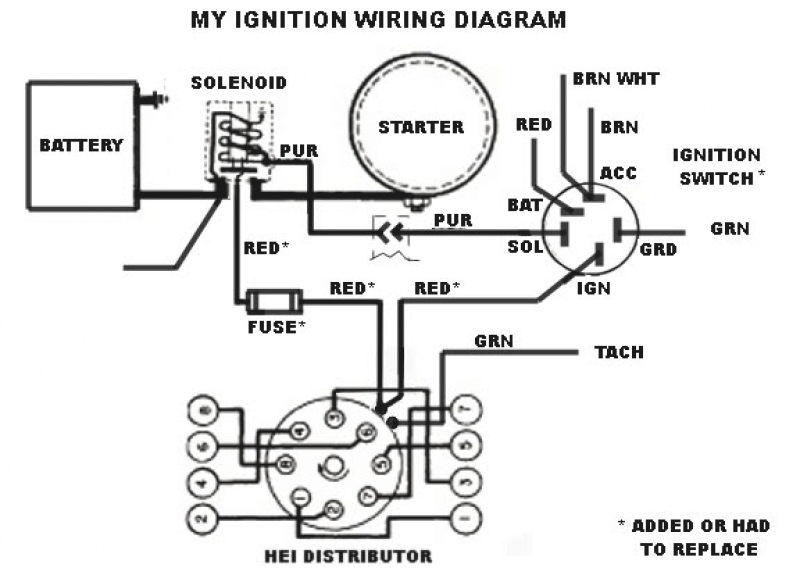 engine wiring diagram with hei distributor