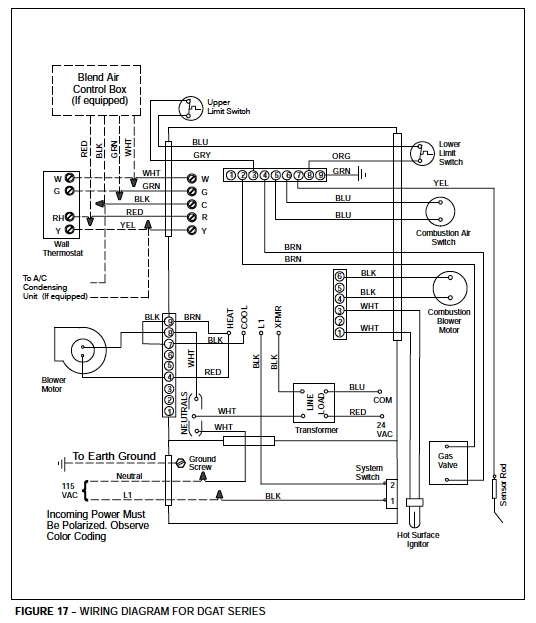 coleman home furnace wiring diagram free picture