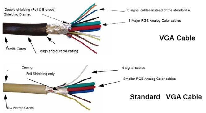 [DIAGRAM_38DE]  Vga To Rca Video Cable Diagram - Auto Electrical Wiring Diagram | Vga Wiring Diagram Colours |  | Wiring Diagram