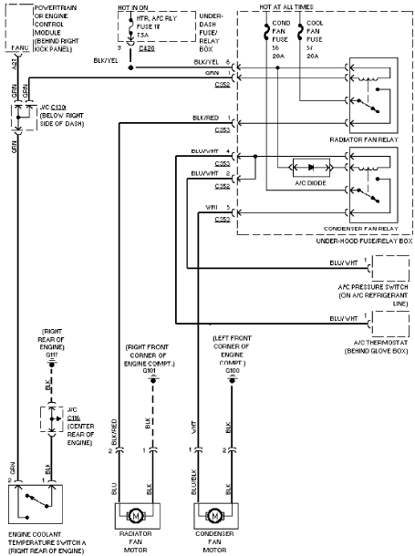 honda accord Diagrama del motor cooling system