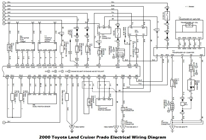 toyota fj cruiser brake switch wiring diagram