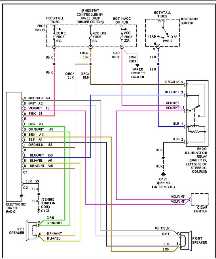 2011 jeep compass electrical wiring schematic