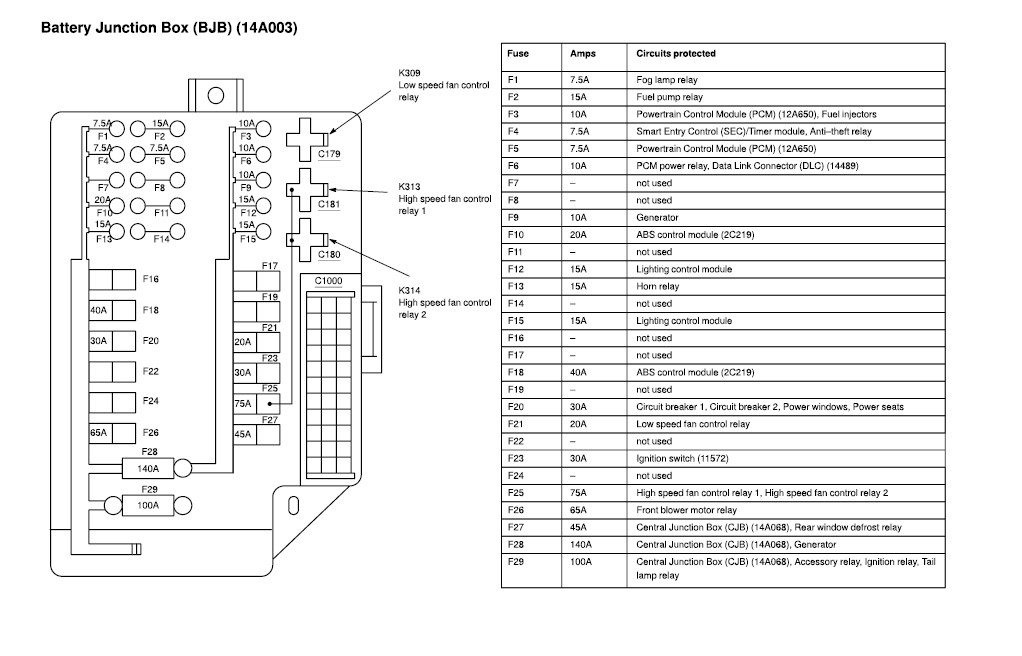 2008 honda civic sedan under hood fuse box diagram