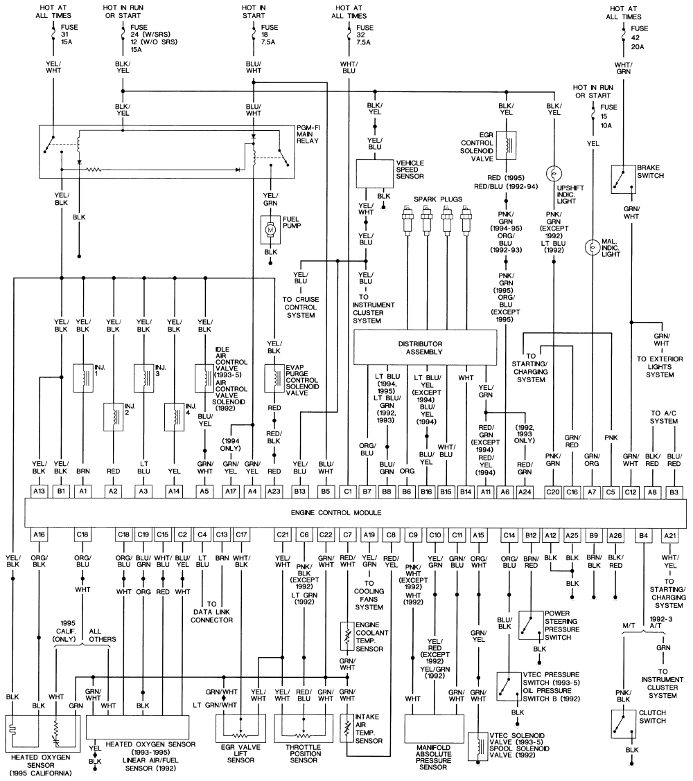 1991 honda accord fuse diagram