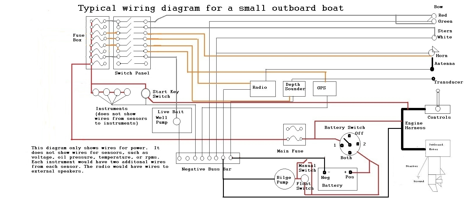 boat fuse box wiring diagram