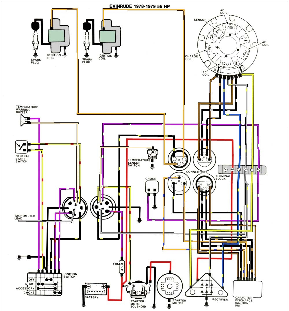 76 evinrude wiring diagram wiring diagrams