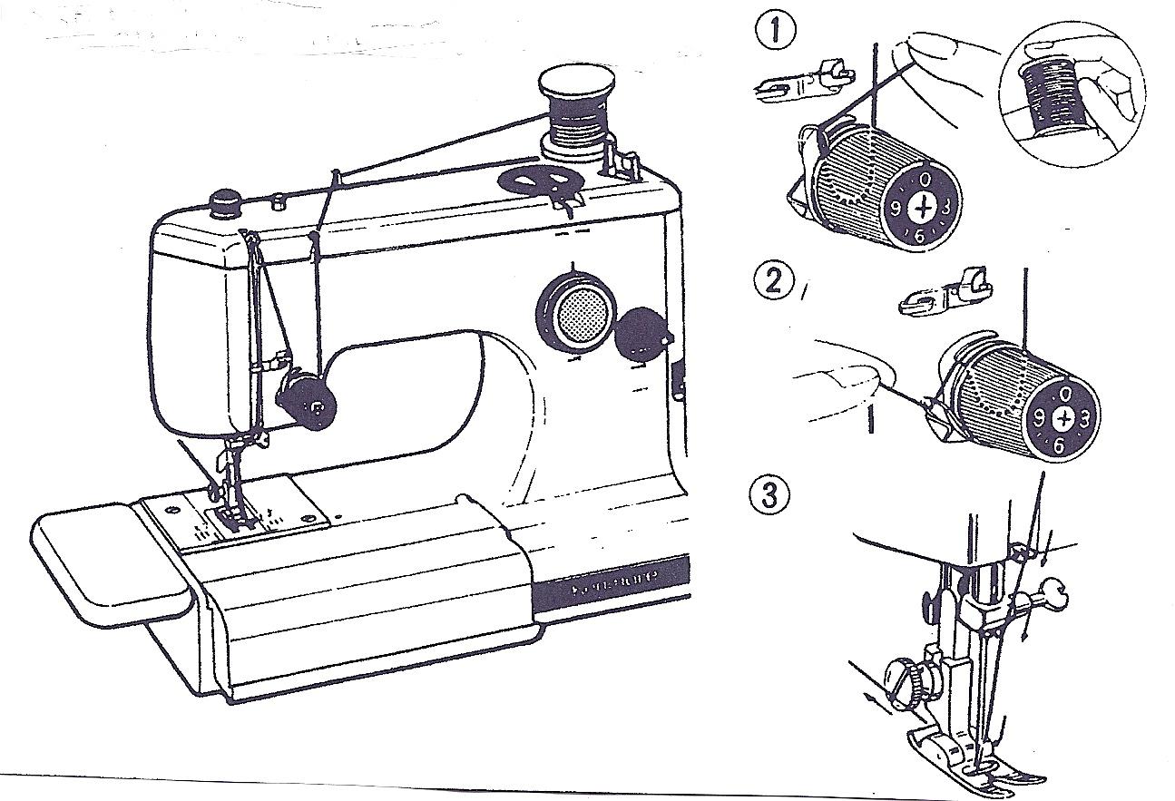 kenmore 38519502 sewing machine threading diagram