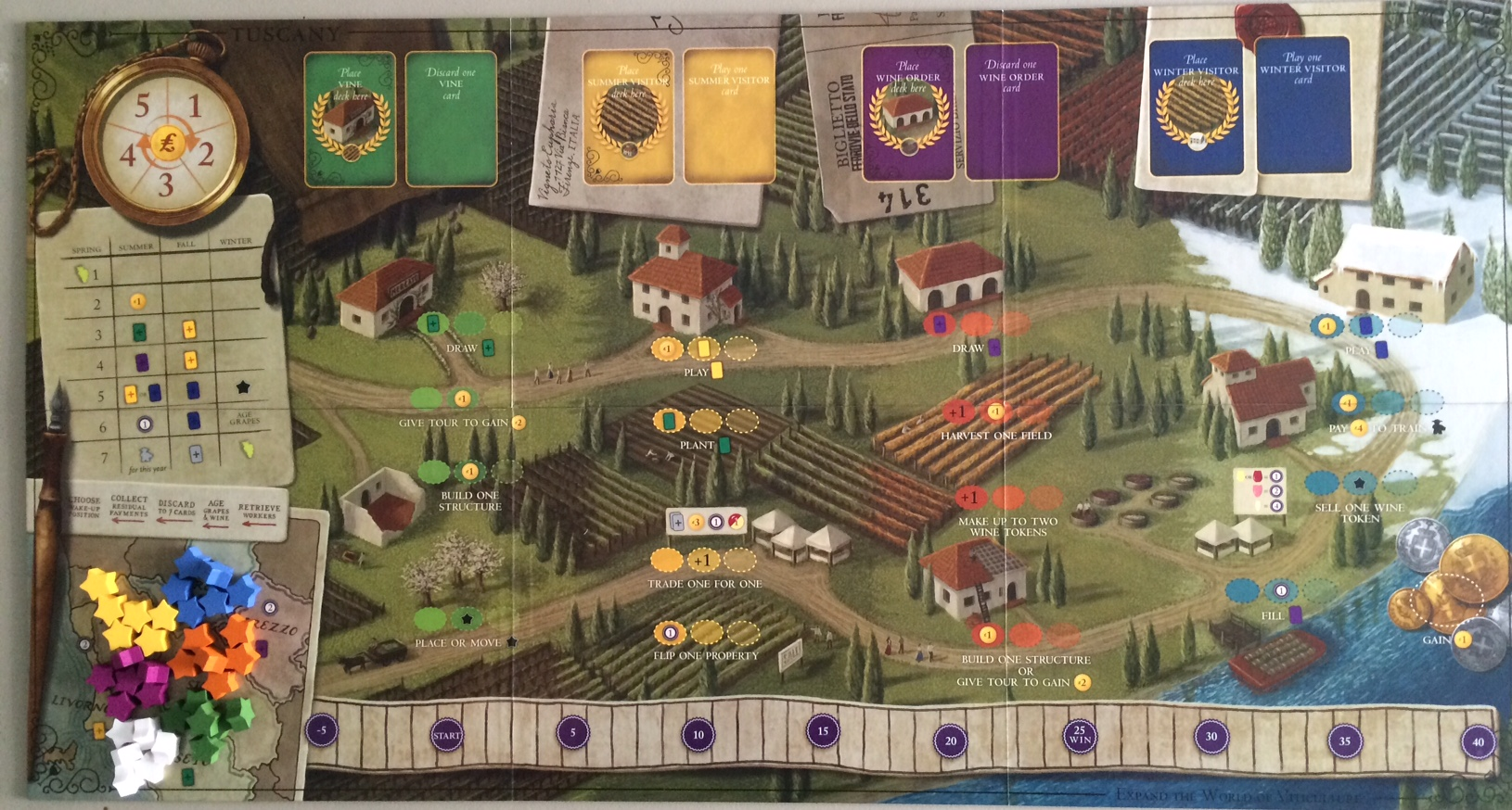 Games Tuscany Expansion Stonemaier Games
