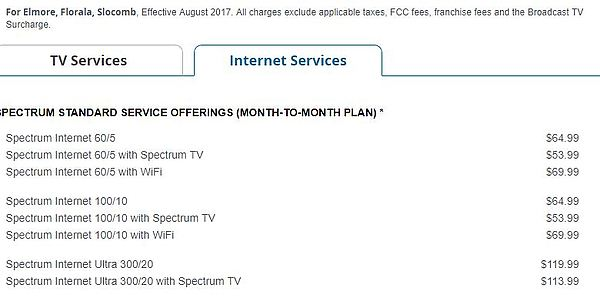 Spectrum Customer Service Reps Apologizing for Awful Pricing ·