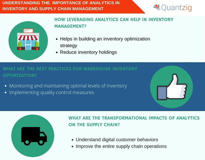 Understanding the Importance of Analytics in Inventory and Supply