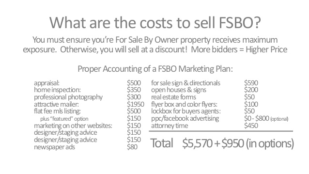10 Reasons Why 87 of For Sale By Owners (FISBO) Fail