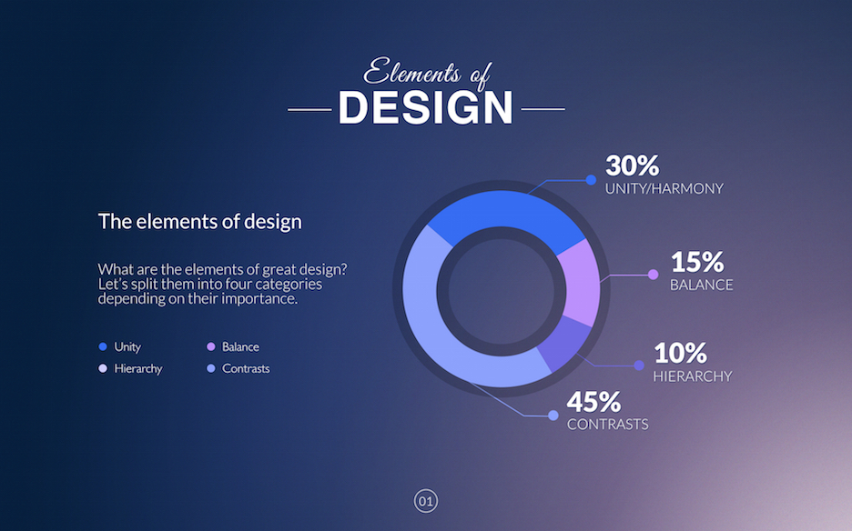 Marketing Powerpoint Template Improve Presentation - marketing presentation
