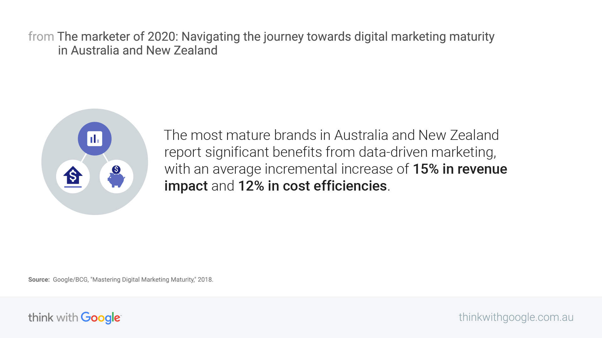 Www Google Com Au The Cmo Of 2020 Navigating The Journey Towards Digital Marketing