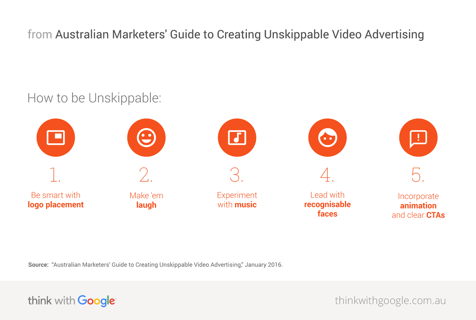 Www Google Com Au Video Marketing Strategy For The Australian Market Think With Google