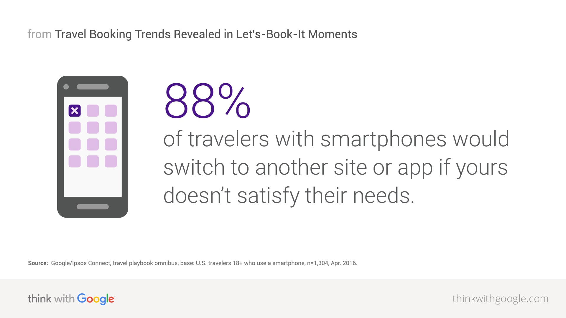 Booking Site Travel Trends Revealed In Let S Book It Moments Think With Google