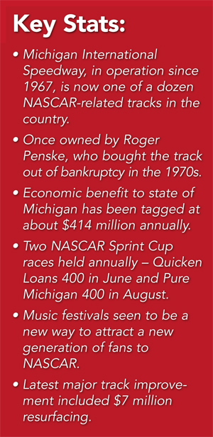Music to Their Ears - MIS Grows New Generation of NASCAR Fans with