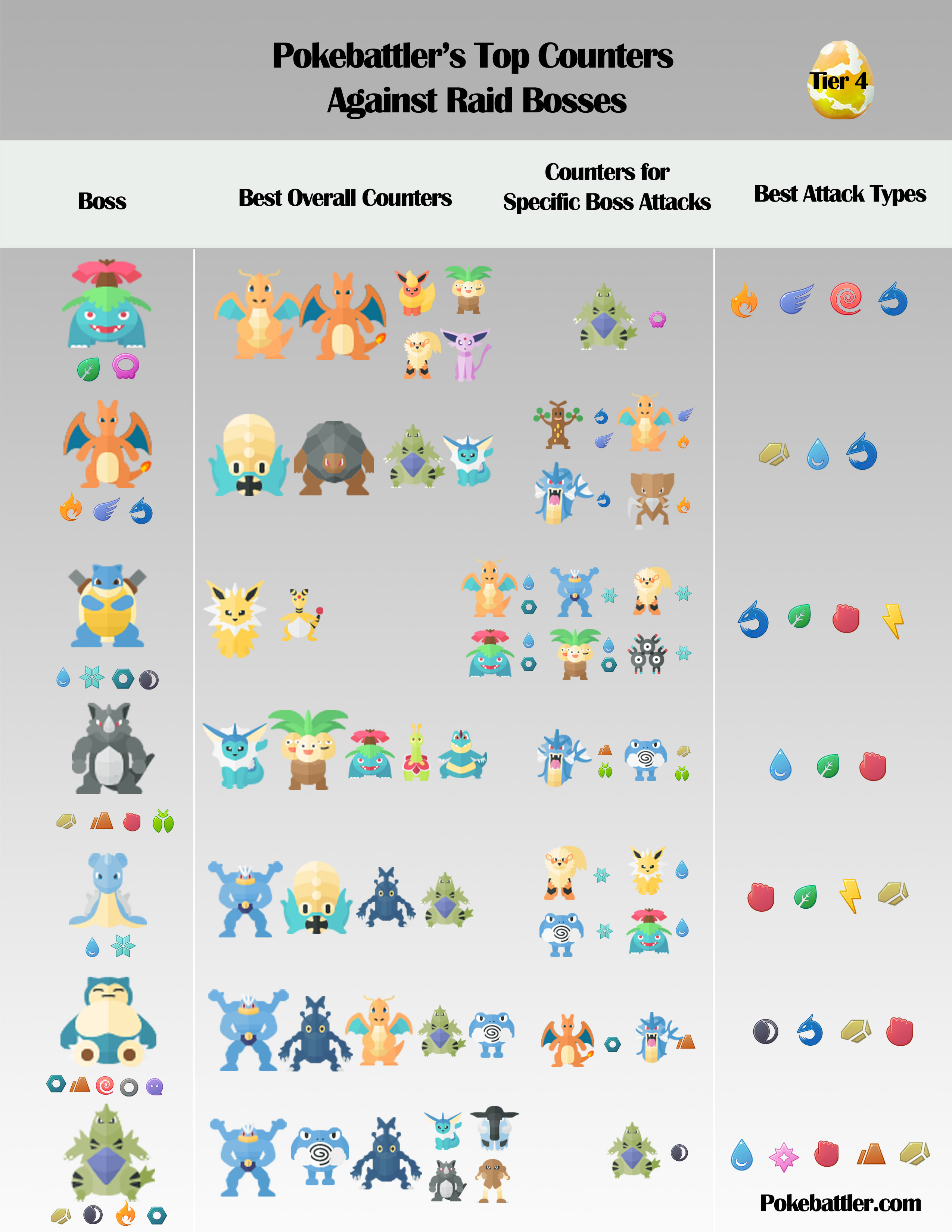 pokemon gen 1 infographic