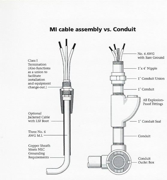 wiring conduit nzb